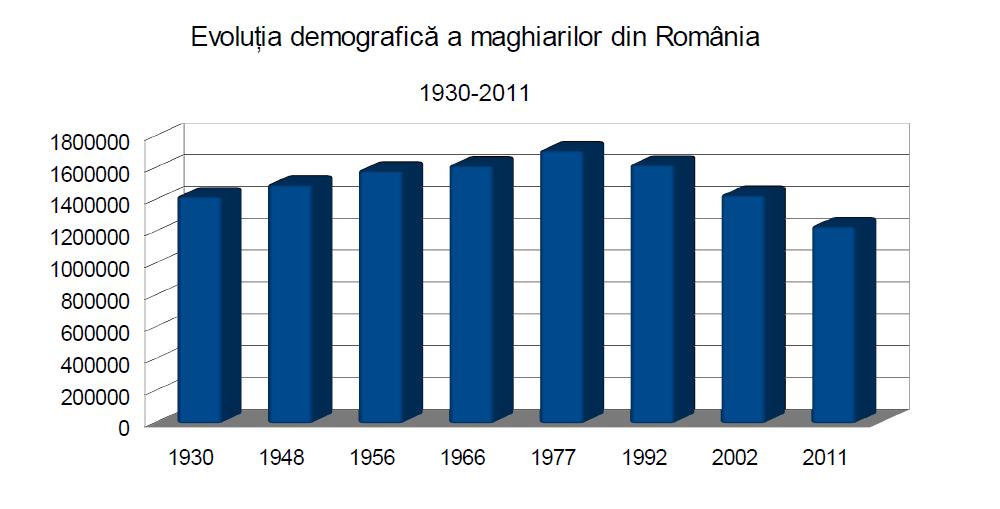 Bomba atomică a lui Ceauşescu din 1989